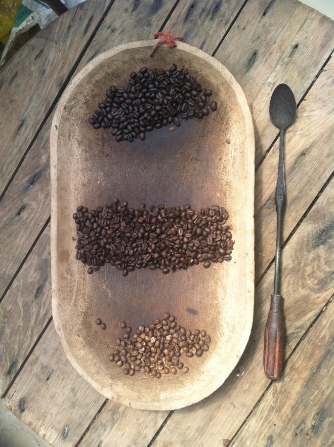 Artisan roasting curve