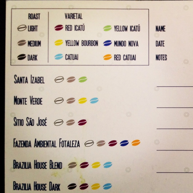 Color-coded varietal/roast level breakdonw?! Yes, yes, yes! Brazil is still fun to cheer for, even after the world cup.